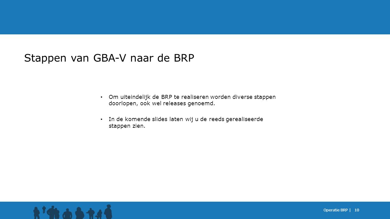 Stappen van GBA-V naar de BRP