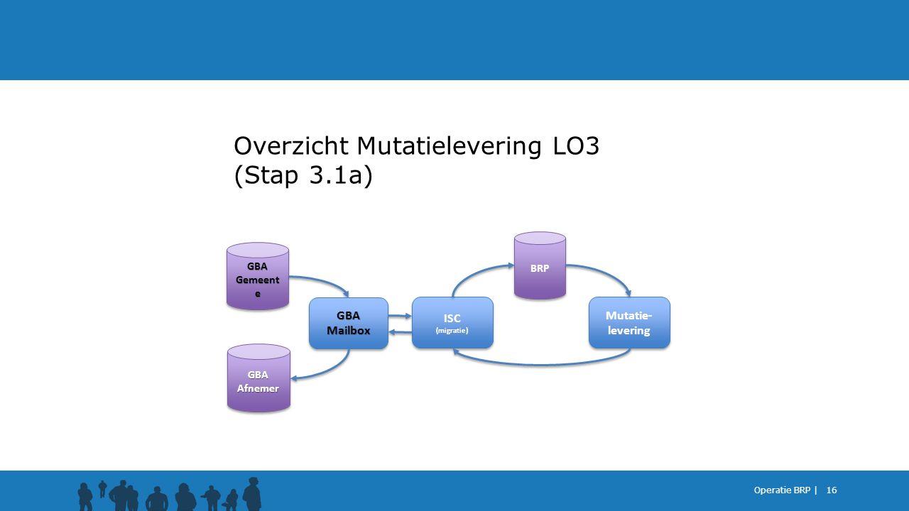 Overzicht Mutatielevering LO3 (Stap 3.1a)