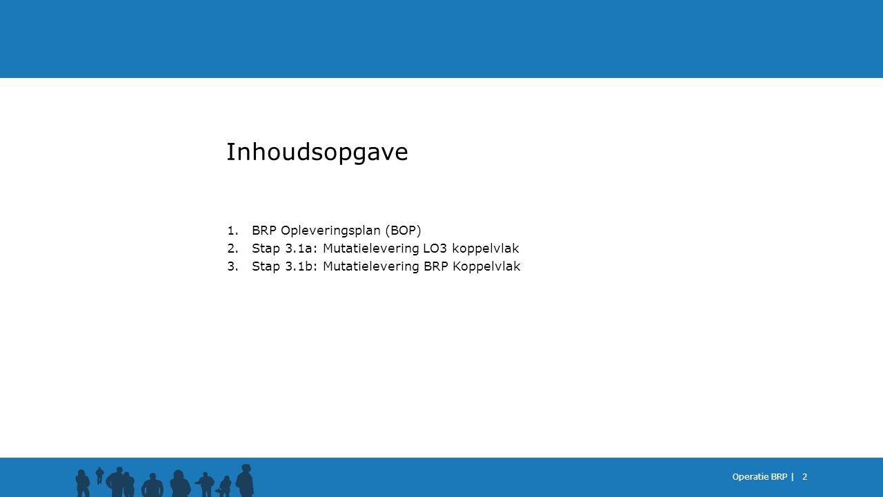 Inhoudsopgave BRP Opleveringsplan (BOP)