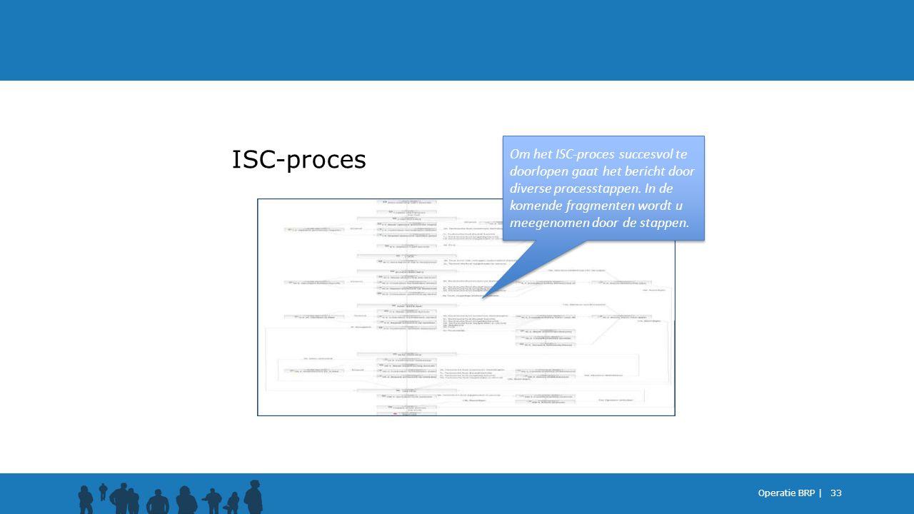 ISC-proces
