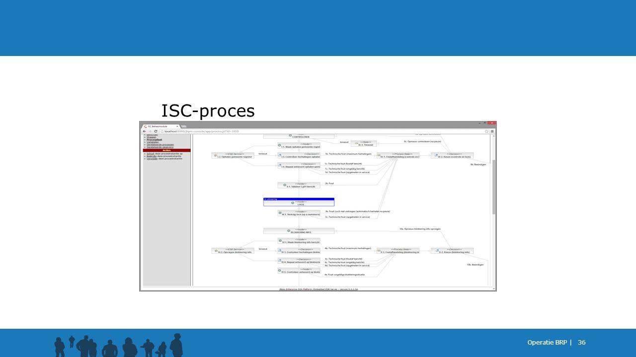 ISC-proces Operatie BRP |