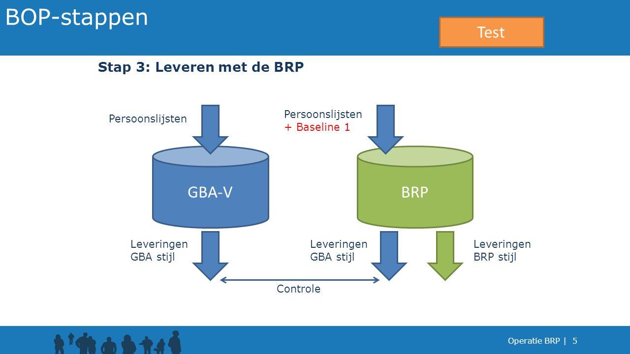 BOP-stappen Test GBA-V BRP Stap 3: Leveren met de BRP Persoonslijsten