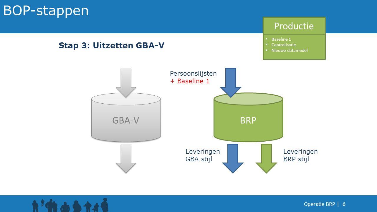 BOP-stappen Productie GBA-V BRP Stap 3: Uitzetten GBA-V