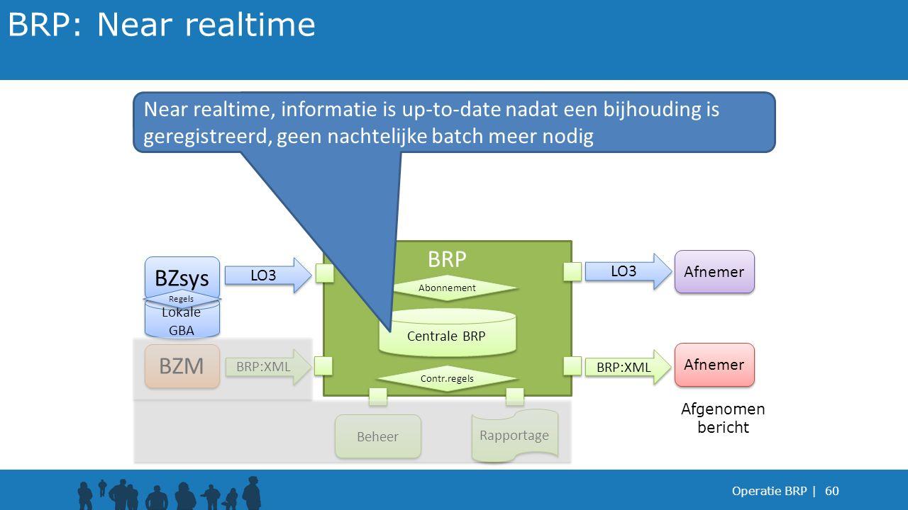 BRP: Near realtime BRP BZsys BZM