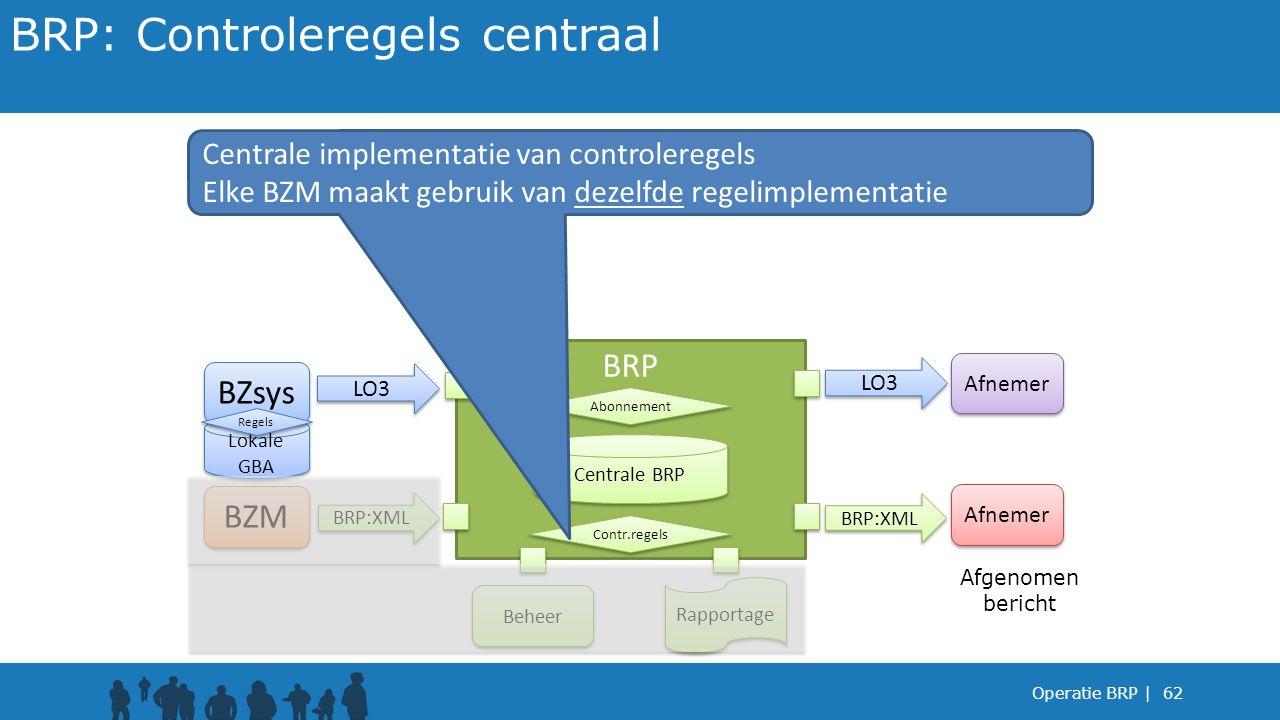 BRP: Controleregels centraal