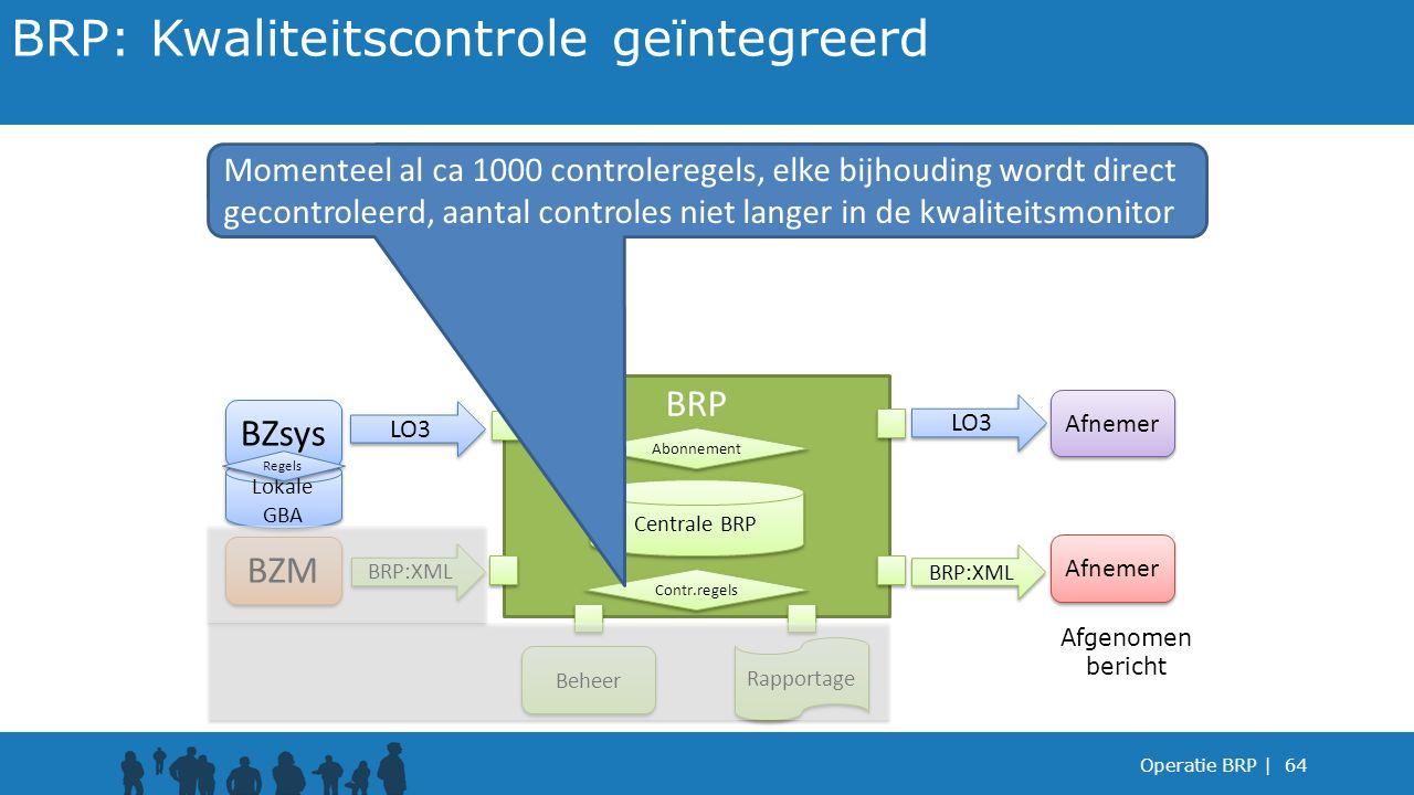 BRP: Kwaliteitscontrole geïntegreerd