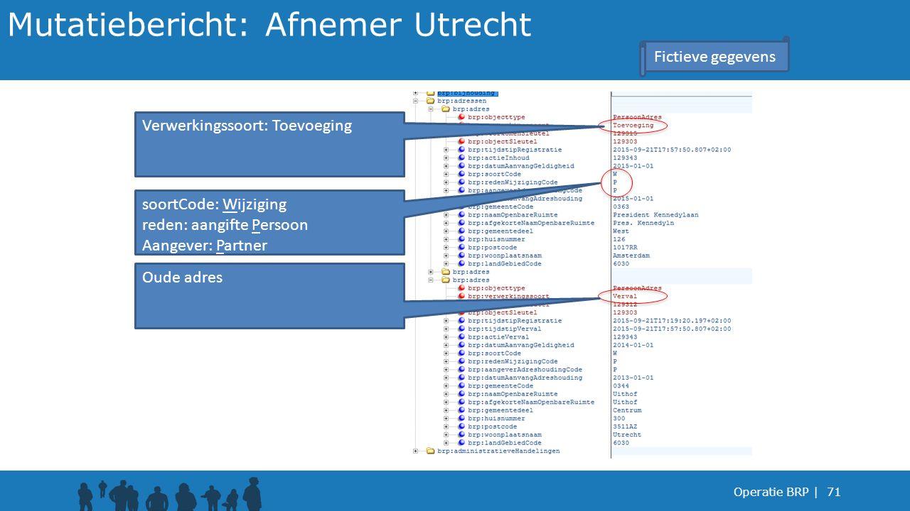 Mutatiebericht: Afnemer Utrecht