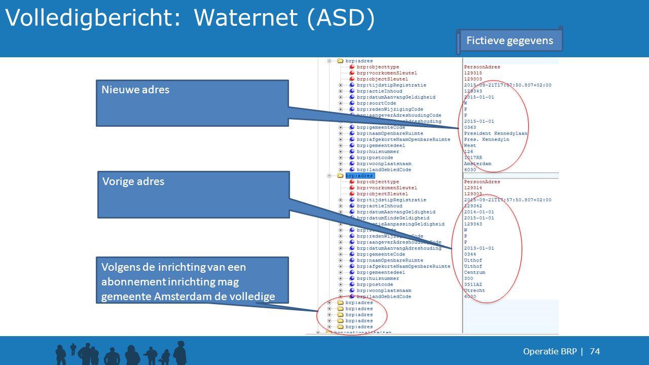 Volledigbericht: Waternet (ASD)