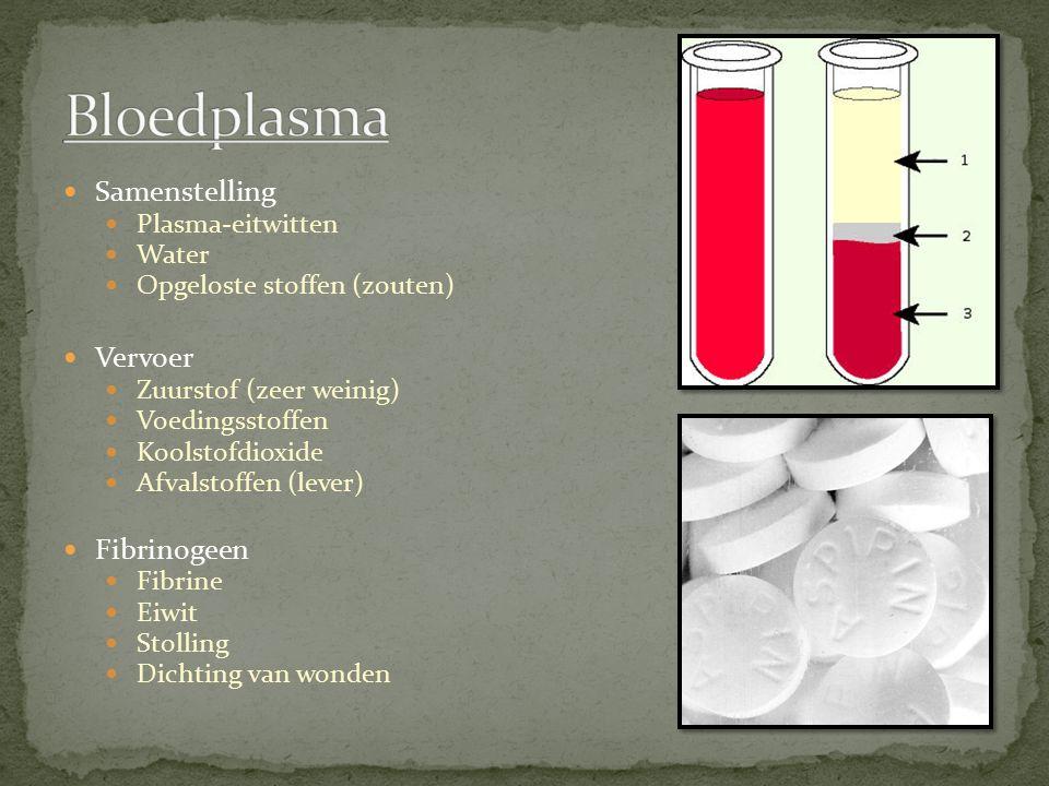 Bloedplasma Samenstelling Vervoer Fibrinogeen Plasma-eitwitten Water