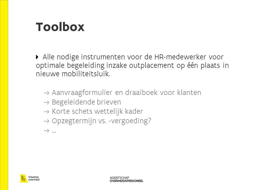 Toolbox Alle nodige instrumenten voor de HR-medewerker voor optimale begeleiding inzake outplacement op één plaats in nieuwe mobiliteitsluik.