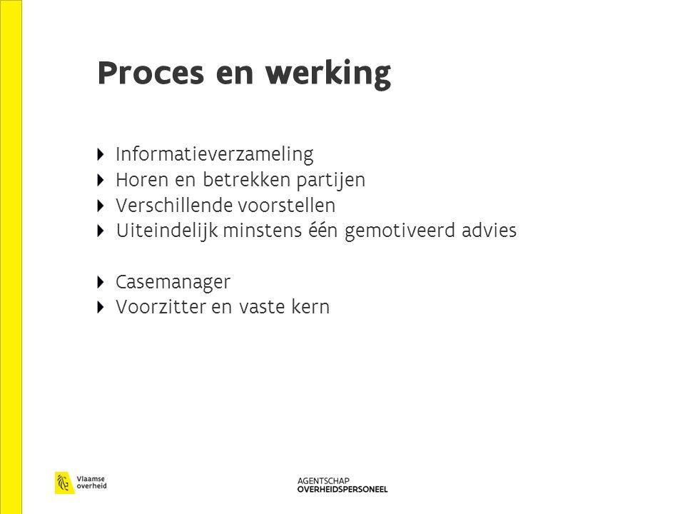 Proces en werking Informatieverzameling Horen en betrekken partijen