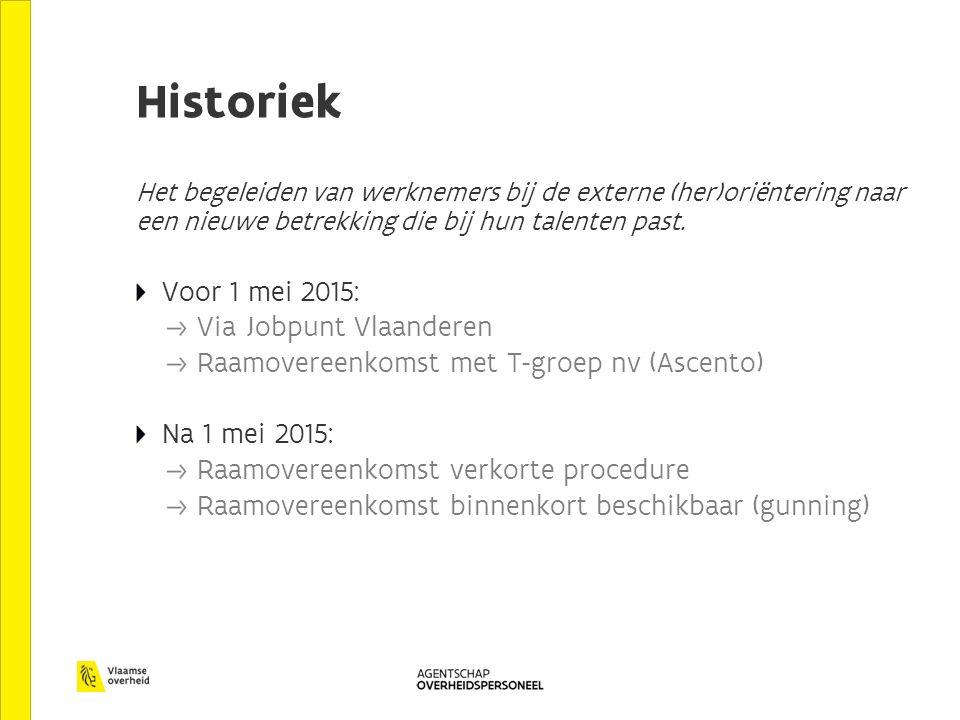 Historiek Voor 1 mei 2015: Via Jobpunt Vlaanderen