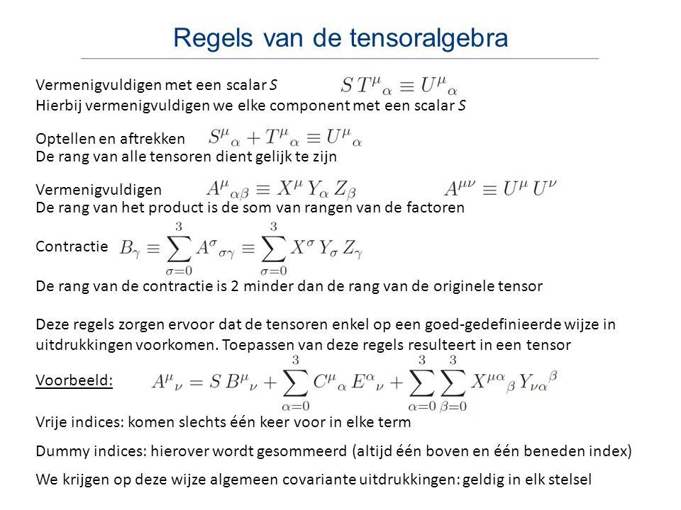 Regels van de tensoralgebra