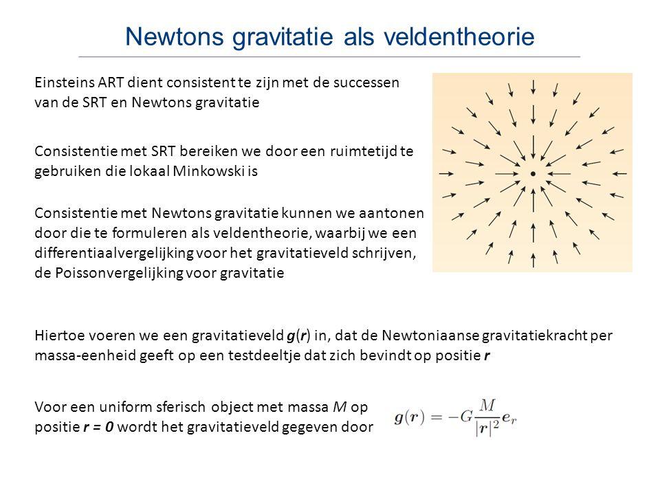 Newtons gravitatie als veldentheorie