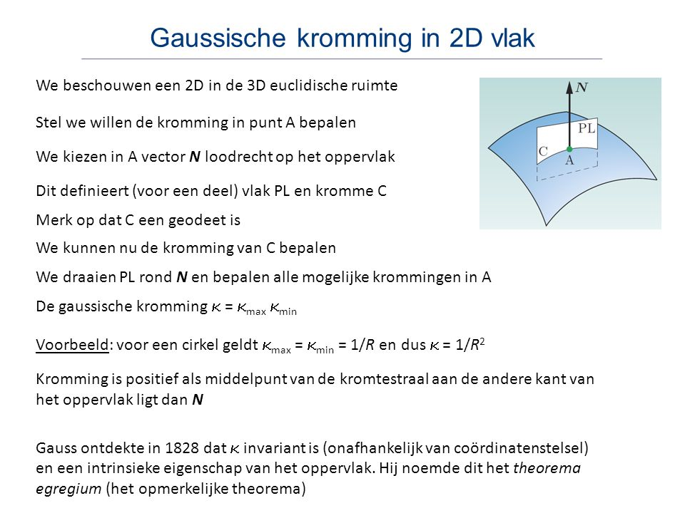 Gaussische kromming in 2D vlak