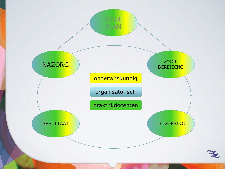 VISIE PLAN NAZORG onderwijskundig organisatorisch praktijkdocenten