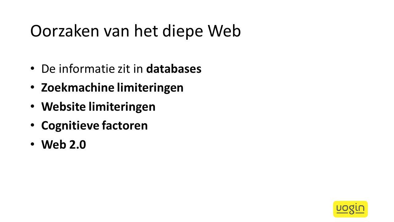 Oorzaken van het diepe Web