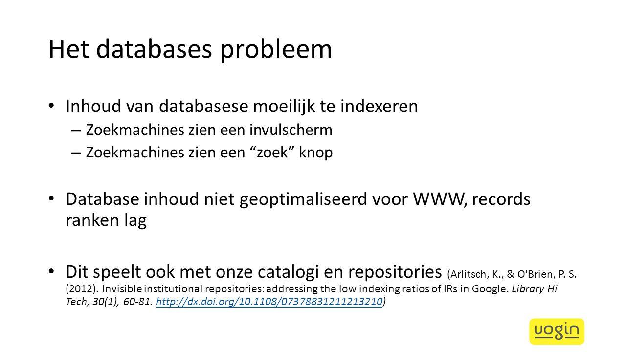 Het databases probleem