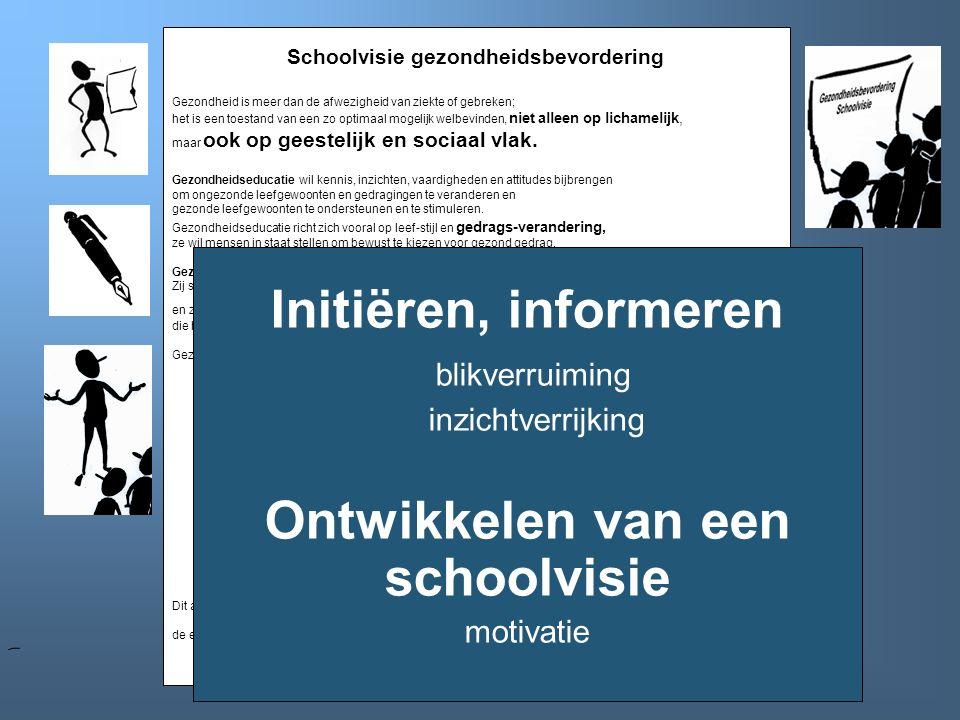 Schoolvisie gezondheidsbevordering Ontwikkelen van een schoolvisie