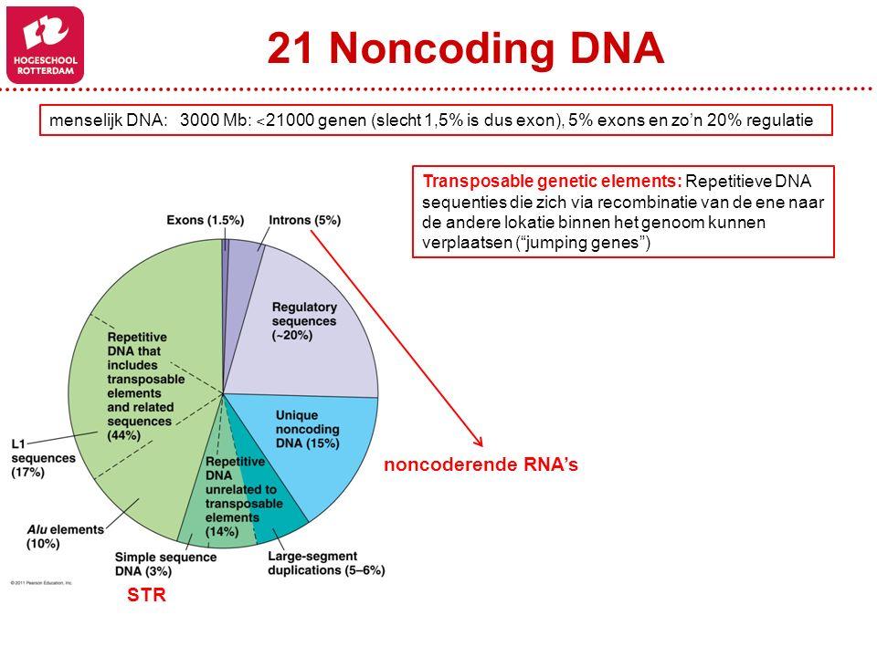 21 Noncoding DNA noncoderende RNA's STR