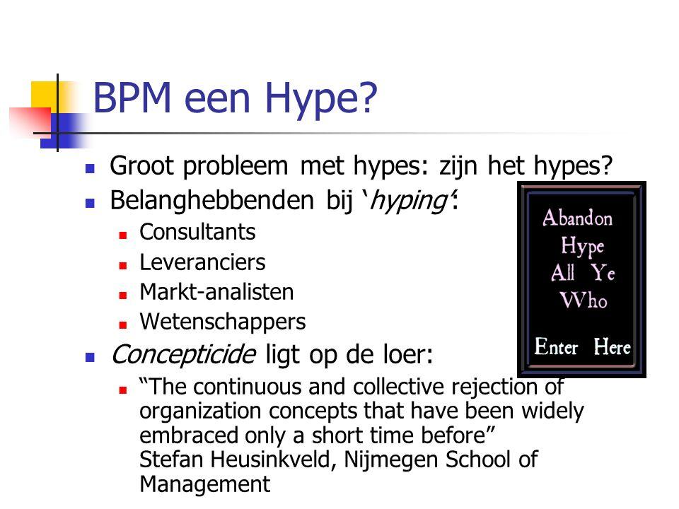 BPM een Hype Groot probleem met hypes: zijn het hypes