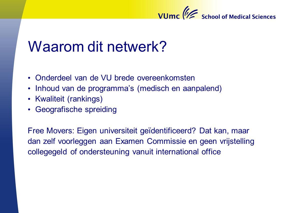 Waarom dit netwerk Onderdeel van de VU brede overeenkomsten