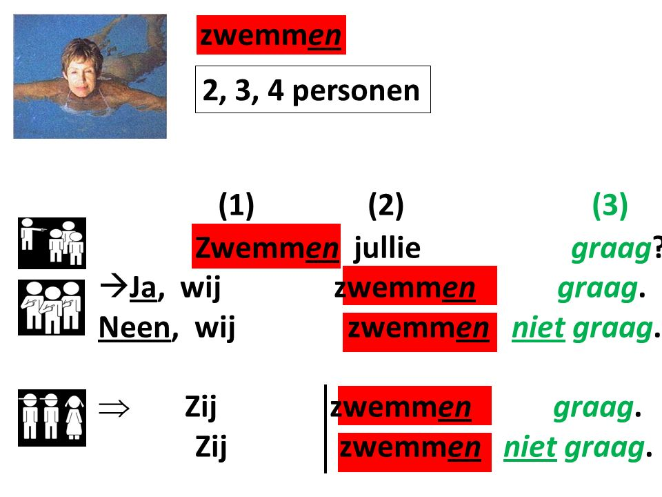 zwemmen (1) (2) (3) 2, 3, 4 personen Zwemmen jullie graag