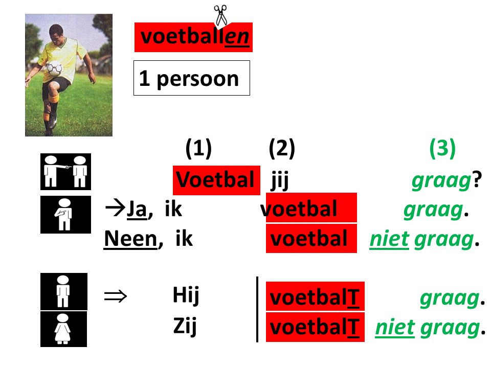 voetballen (1) (2) (3) 1 persoon Voetbal jij graag