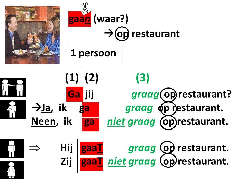 gaan (waar ) (1) (2) (3) Ga jij graag op restaurant  op restaurant