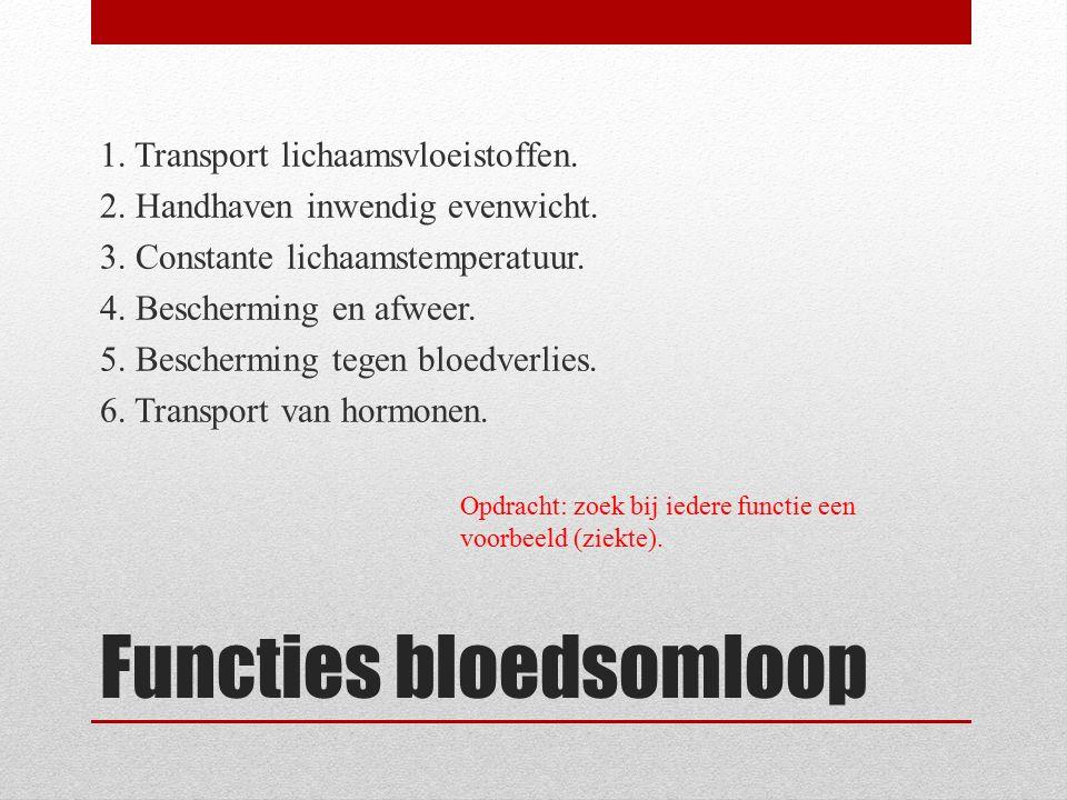 Functies bloedsomloop