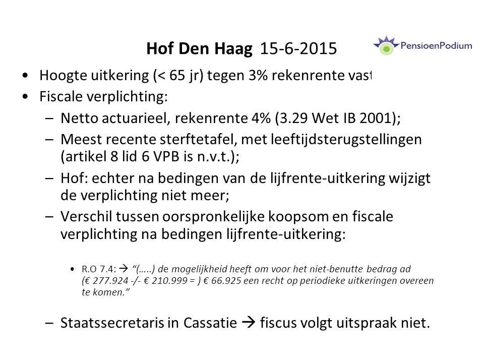 Hof Den Haag 15-6-2015 Hoogte uitkering (< 65 jr) tegen 3% rekenrente vastgesteld. Fiscale verplichting: