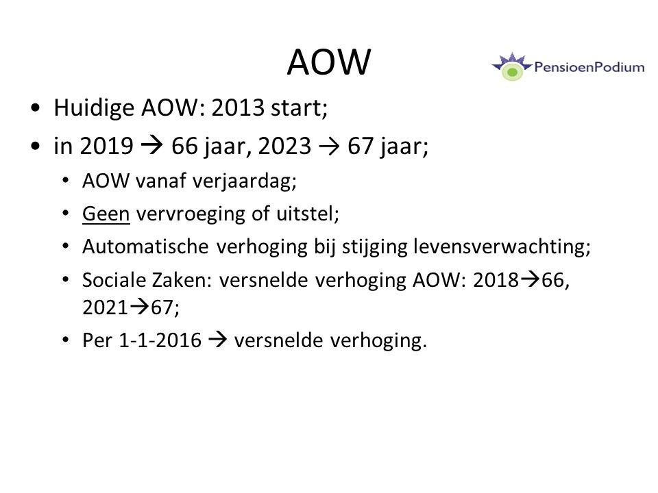 AOW Huidige AOW: 2013 start; in 2019  66 jaar, 2023 → 67 jaar;