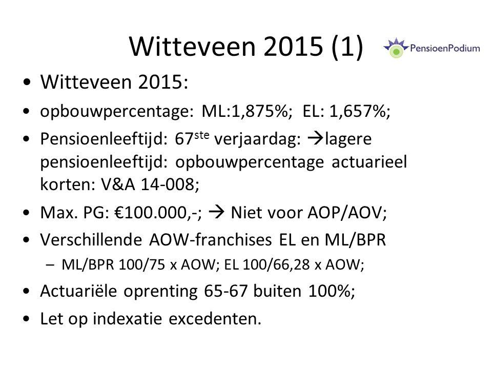 Witteveen 2015 (1) Witteveen 2015: