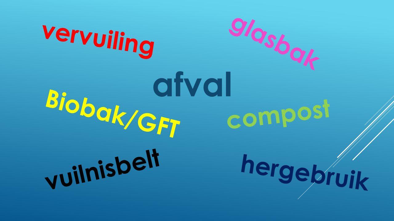 vervuiling glasbak afval compost Biobak/GFT vuilnisbelt hergebruik