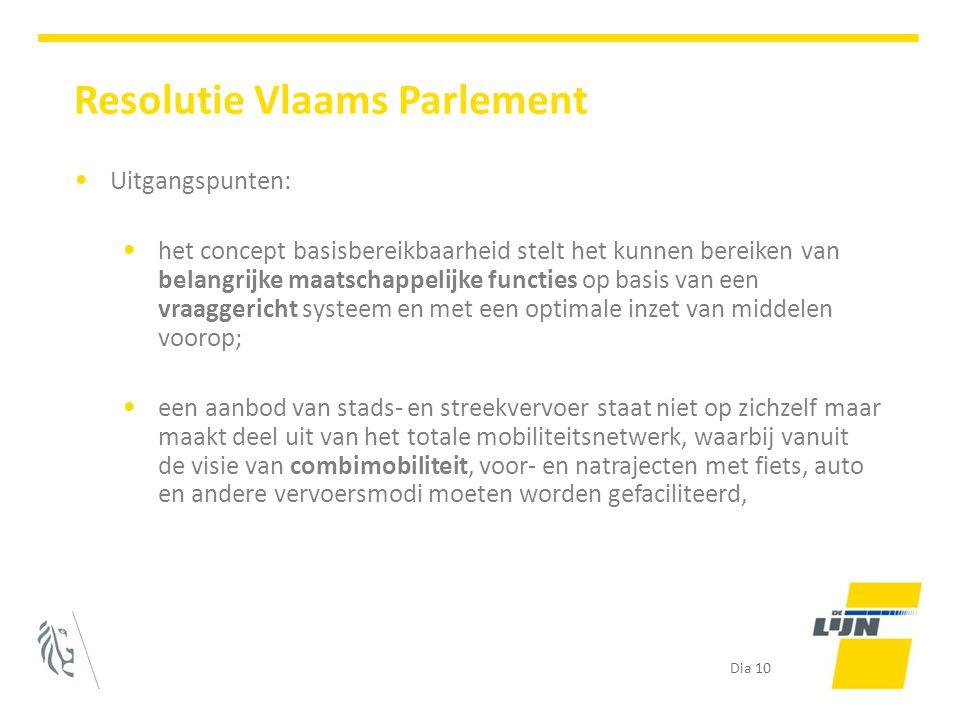 Resolutie Vlaams Parlement
