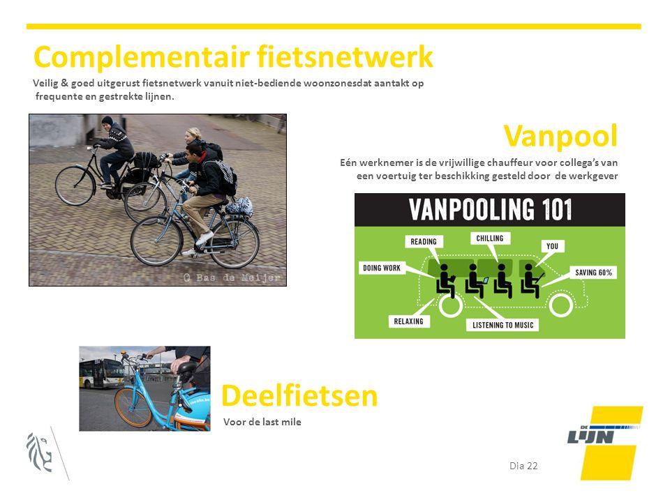 Complementair fietsnetwerk Veilig & goed uitgerust fietsnetwerk vanuit niet-bediende woonzonesdat aantakt op frequente en gestrekte lijnen.