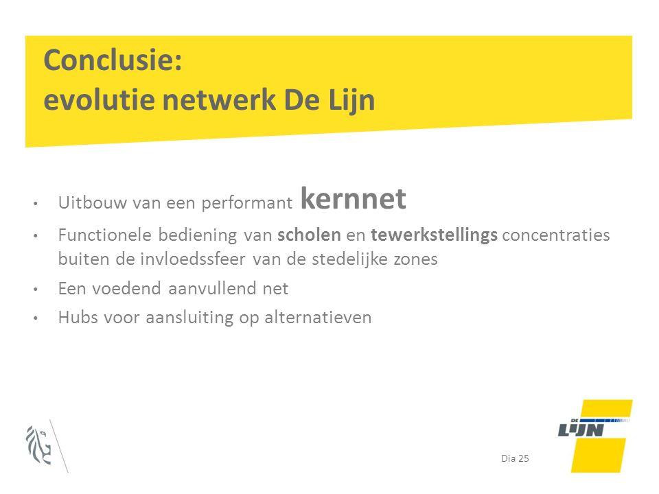 Conclusie: evolutie netwerk De Lijn
