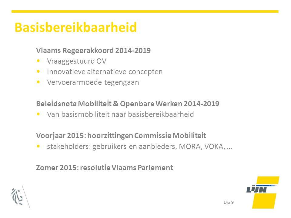 Basisbereikbaarheid Vlaams Regeerakkoord 2014-2019 Vraaggestuurd OV