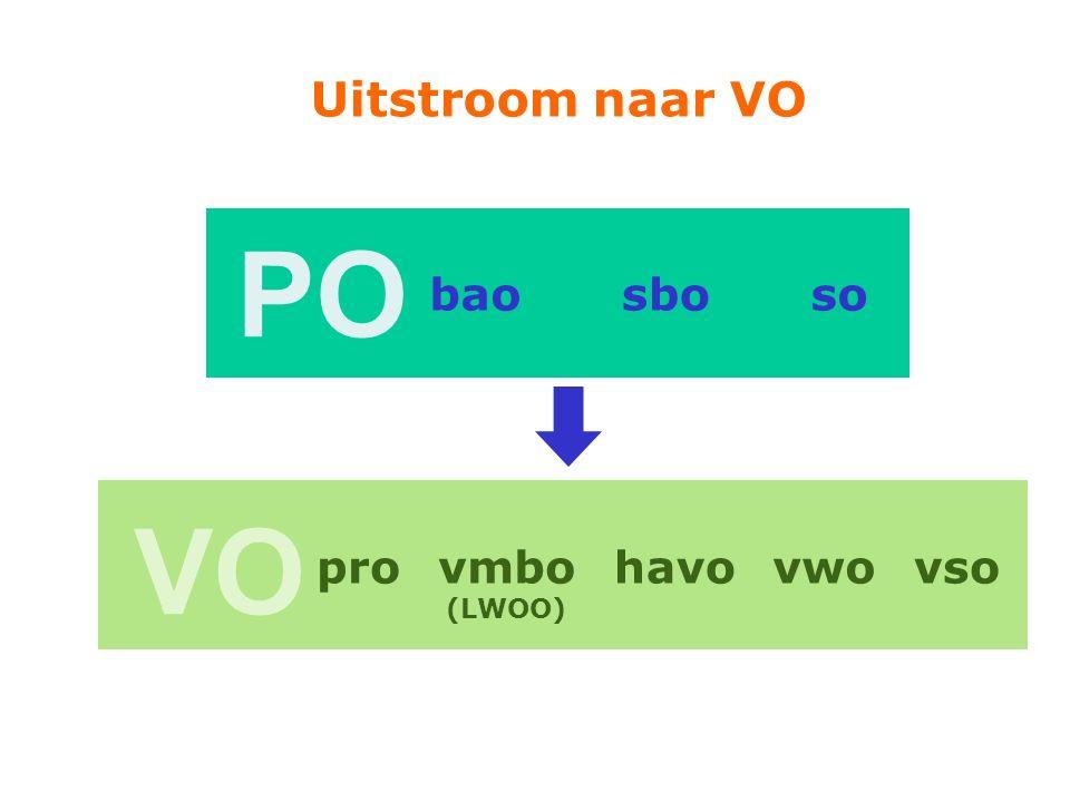 Uitstroom naar VO PO sbo bao so VO pro vmbo (LWOO) havo vwo vso 12