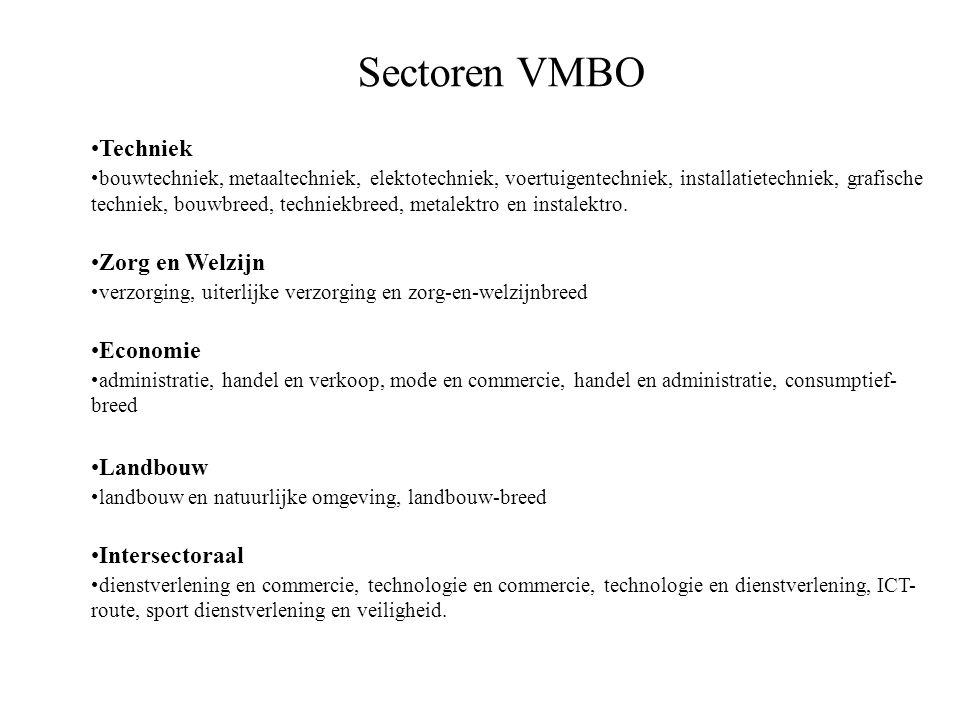 Sectoren VMBO Techniek Zorg en Welzijn Economie Landbouw