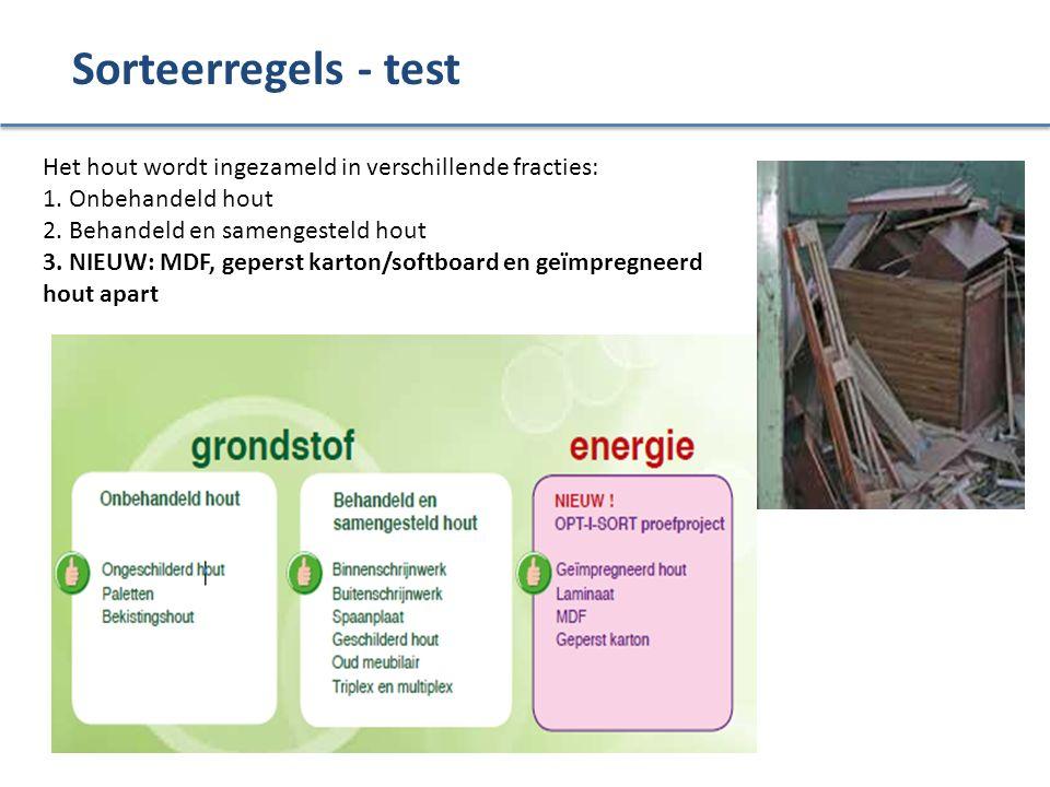 Sorteerregels - test Het hout wordt ingezameld in verschillende fracties: 1. Onbehandeld hout. 2. Behandeld en samengesteld hout.