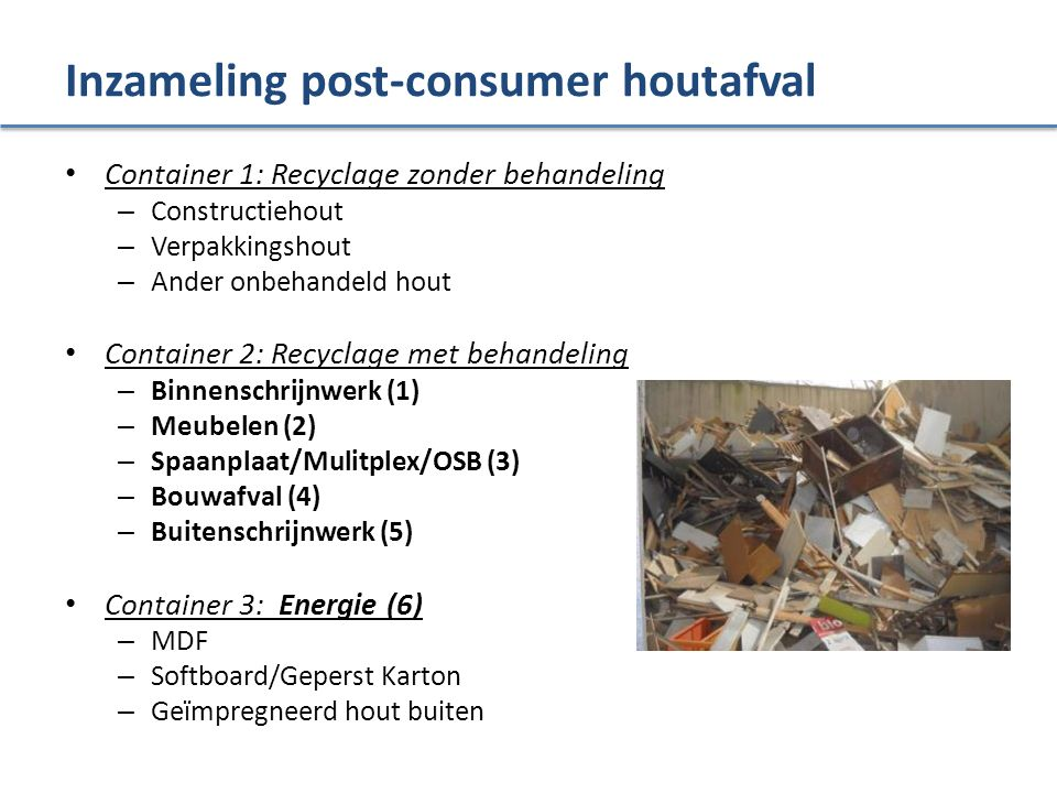 Inzameling post-consumer houtafval