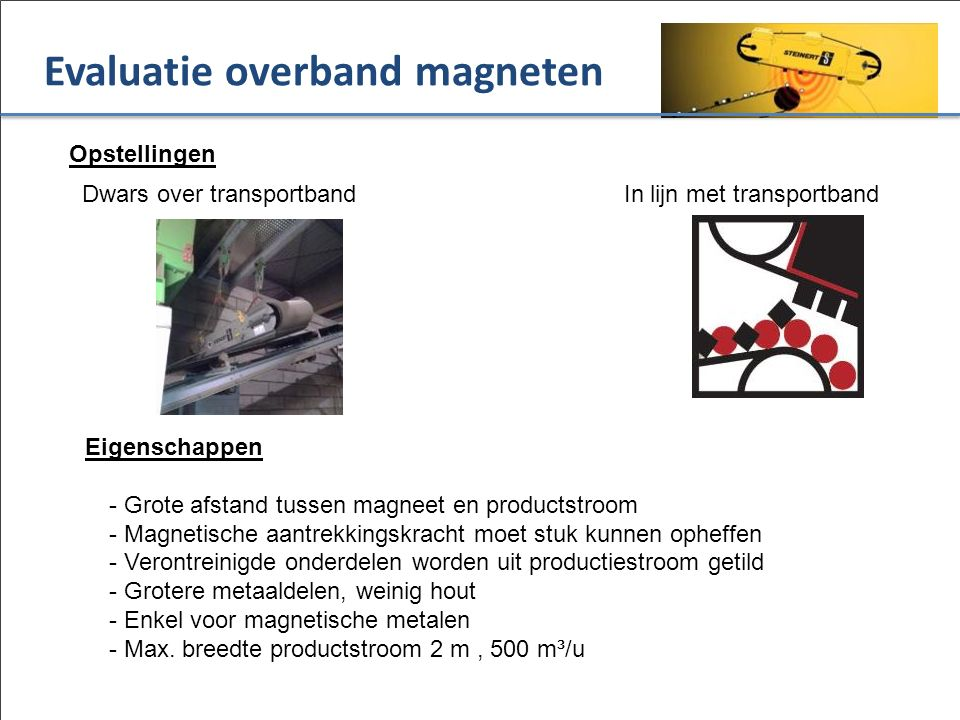 Evaluatie overband magneten