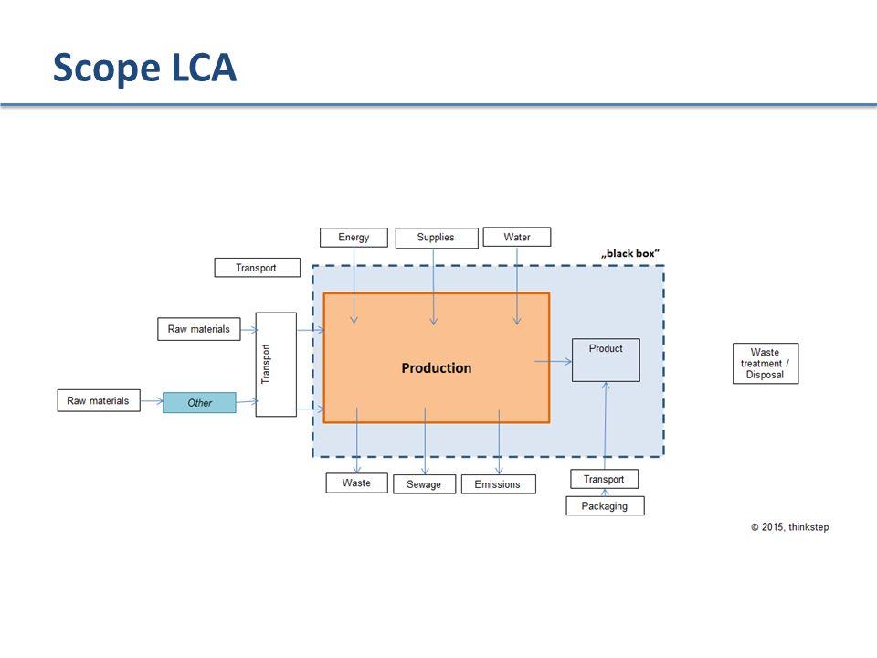 Scope LCA