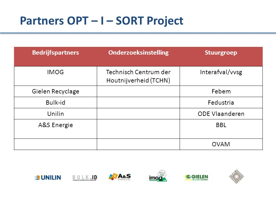 Partners OPT – I – SORT Project