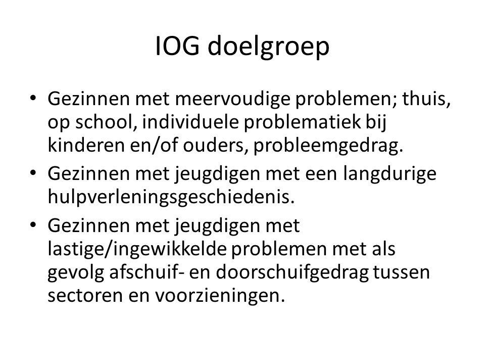 IOG doelgroep Gezinnen met meervoudige problemen; thuis, op school, individuele problematiek bij kinderen en/of ouders, probleemgedrag.