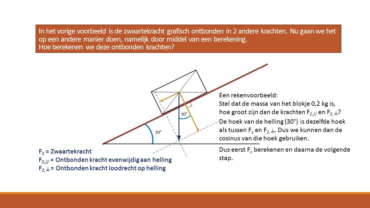 In het vorige voorbeeld is de zwaartekracht grafisch ontbonden in 2 andere krachten. Nu gaan we het op een andere manier doen, namelijk door middel van een berekening. Hoe berekenen we deze ontbonden krachten