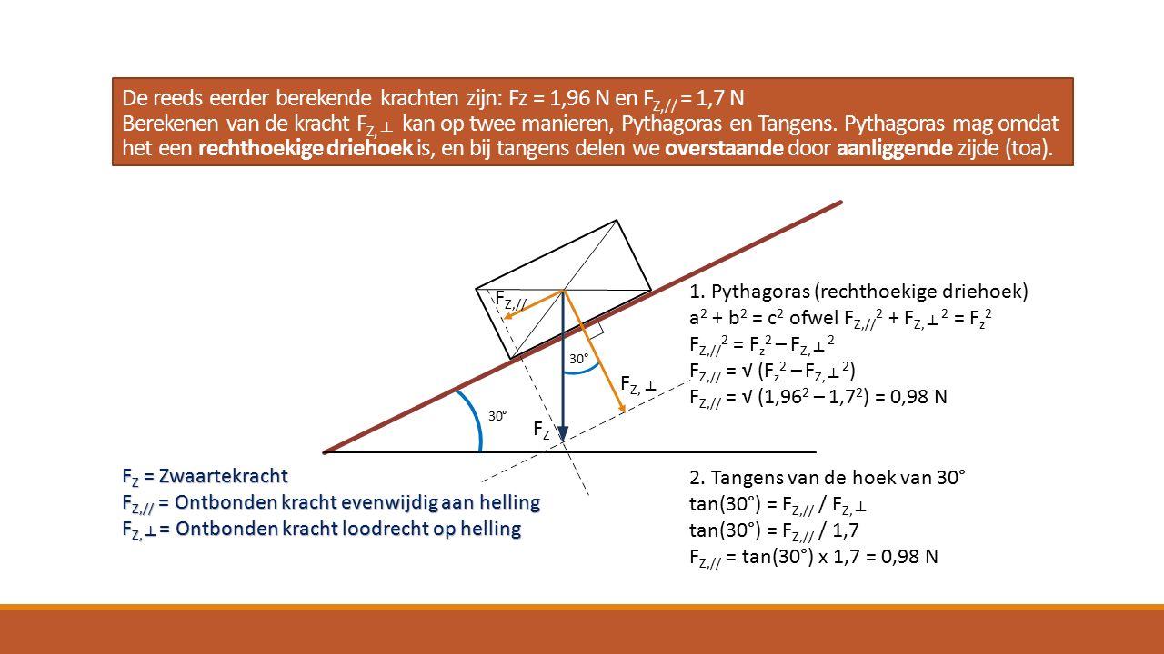 De reeds eerder berekende krachten zijn: Fz = 1,96 N en FZ,// = 1,7 N Berekenen van de kracht FZ, ┴ kan op twee manieren, Pythagoras en Tangens. Pythagoras mag omdat het een rechthoekige driehoek is, en bij tangens delen we overstaande door aanliggende zijde (toa).