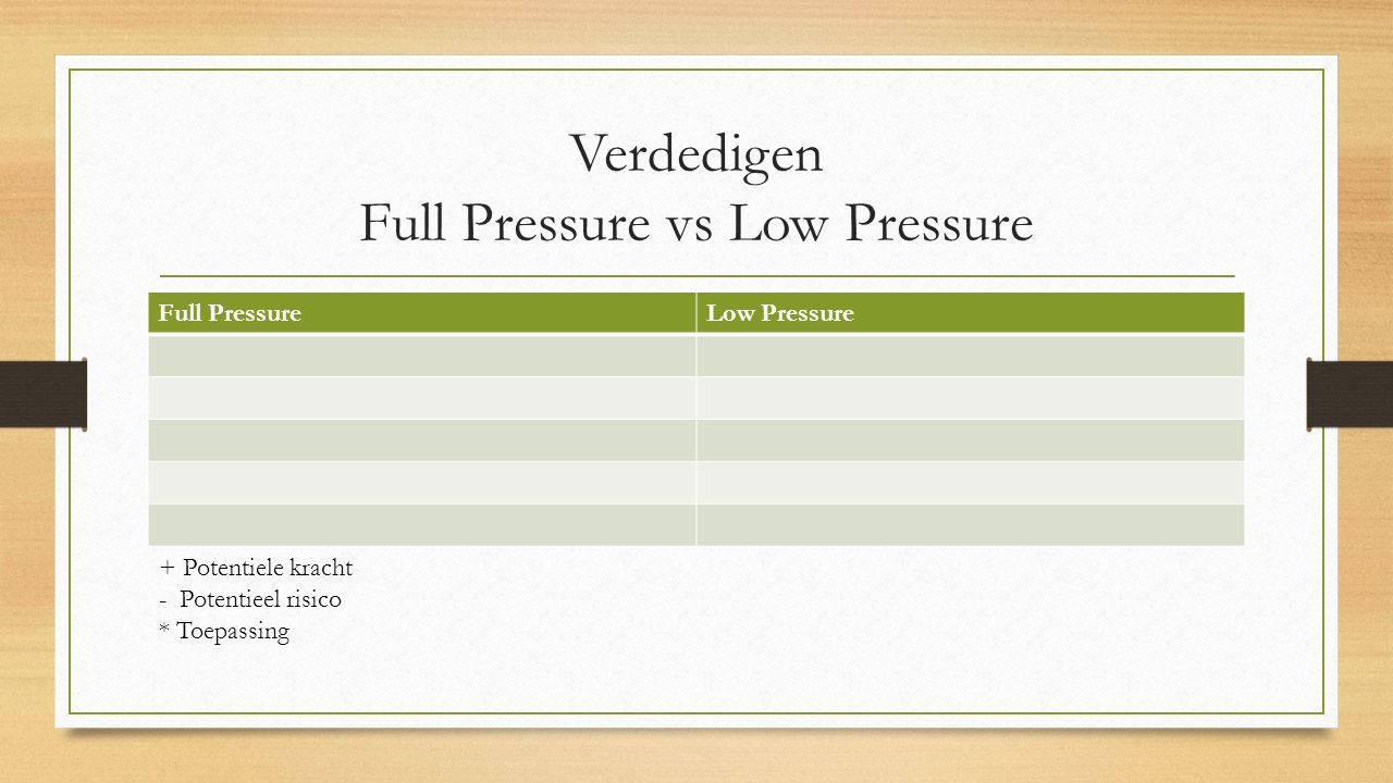 Verdedigen Full Pressure vs Low Pressure