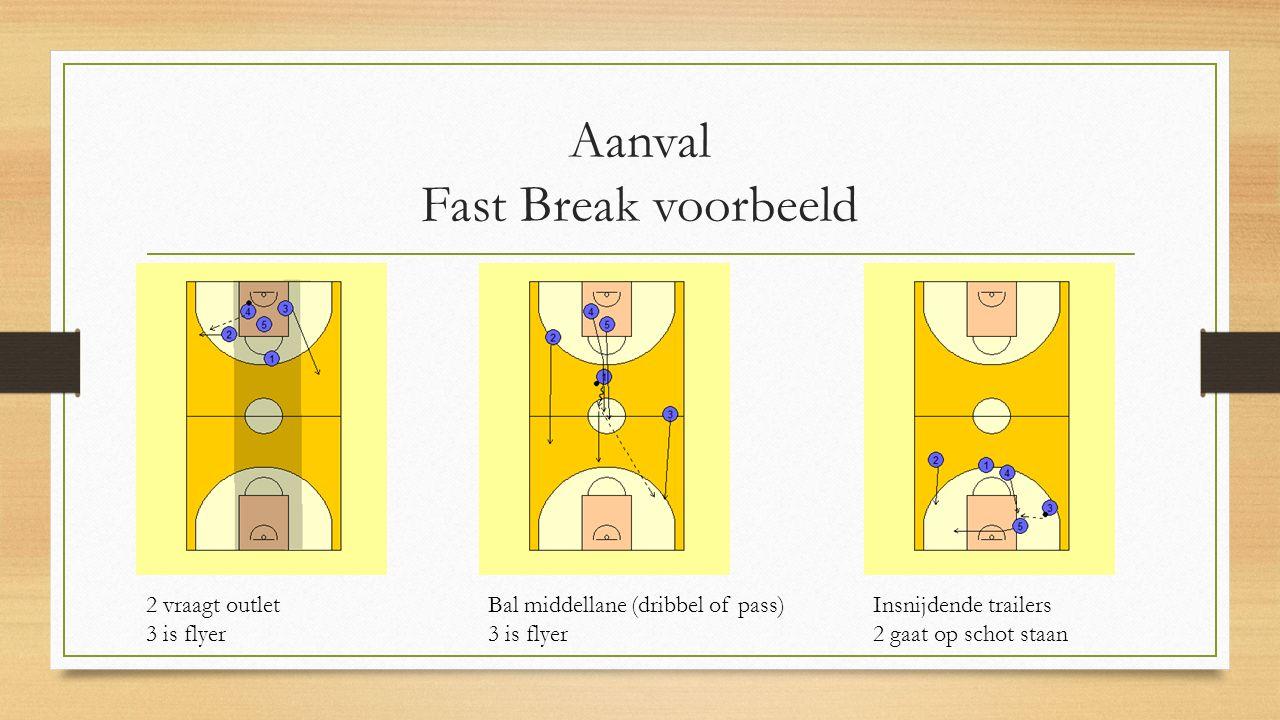Aanval Fast Break voorbeeld